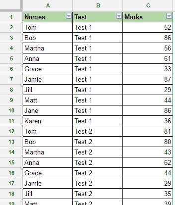 Sort Data in Google Sheets - three tests