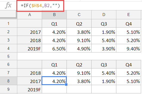 Insert checkmark In Google Sheets - 2017 formula
