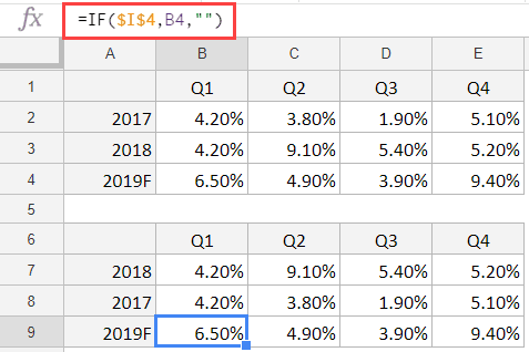 Insert checkmark In Google Sheets - 2018 formula