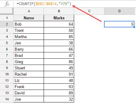 countif function google sheets