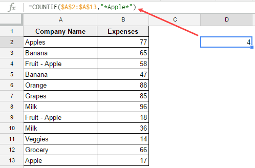 Countif Function in Google Sheets - Example 6 Result