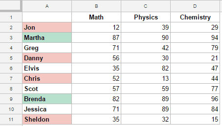 Conditional Formatting Based on Another Cell Value in Google Sheets