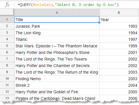 Data arranged in ascending order in Query Function in Google Sheets