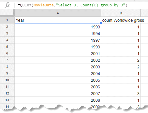 Group Data using group clause in Query Function
