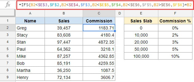 Calculating Commission using IFS function in Google Sheets Formula