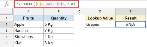 VLOOKUP function returns an error when lookup value not found