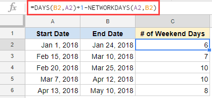 calculating weekend days using DAYS and NETWORKDAYS formula Google Sheets