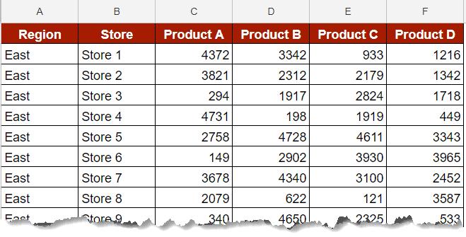 Filter Views in Google Sheets - Dataset