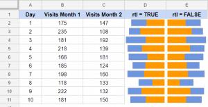 Bar Sparkline in Google Sheets - rtl