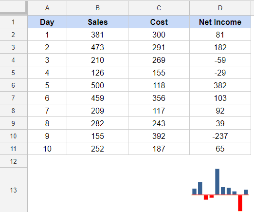 Column Sparkline in Google Sheets - axis color