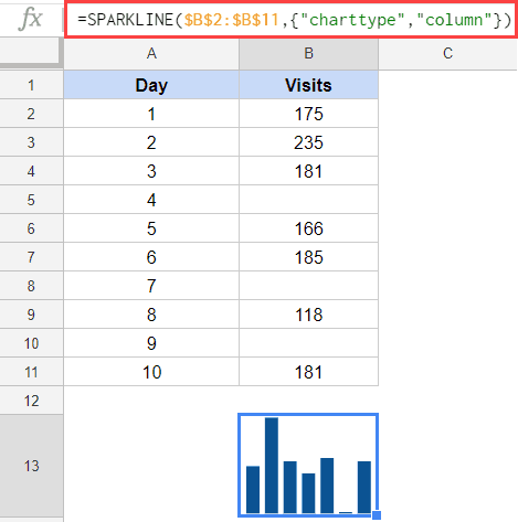 Column Sparkline in Google Sheets - data gap default