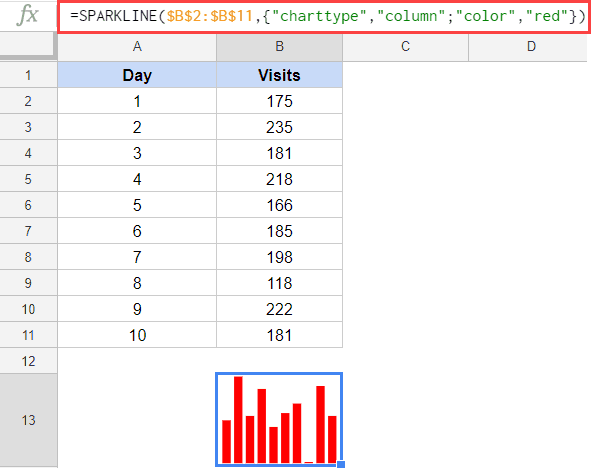 Column Sparkline in Google Sheets - red color