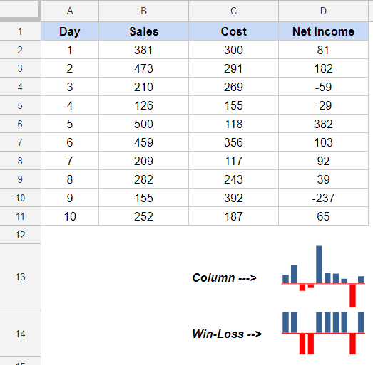 Win-loss Sparkline in Google Sheets - comparison with column