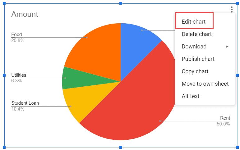 Click on Edit Chart
