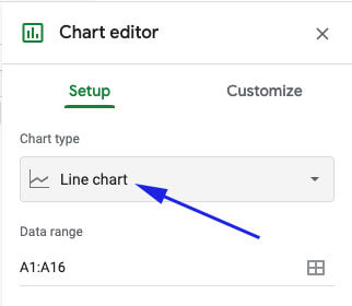 Click on the chart type drop down
