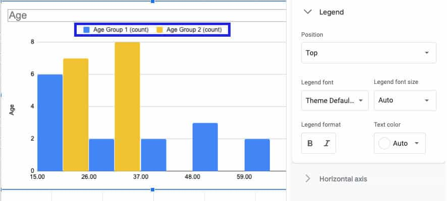 Customizing the legend in the histogram chart