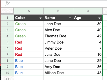 Data sorted by text color