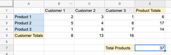 Dataset with formulas in cells