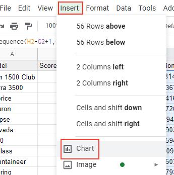 Click on Insert Chart