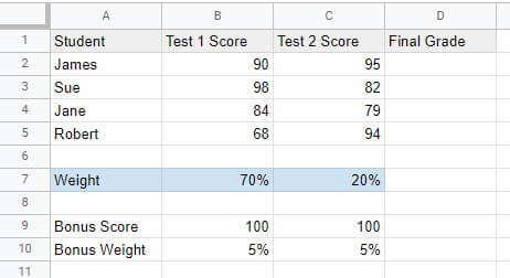 Data with bonus score and weight
