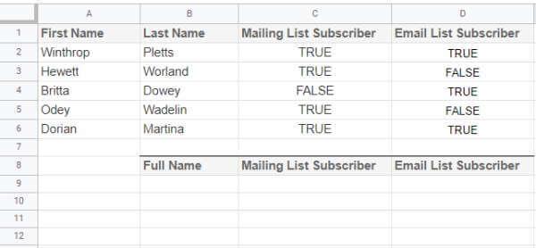 Dataset for array formula vlookup multiple criteria