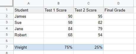 Dataset with test scores and weights