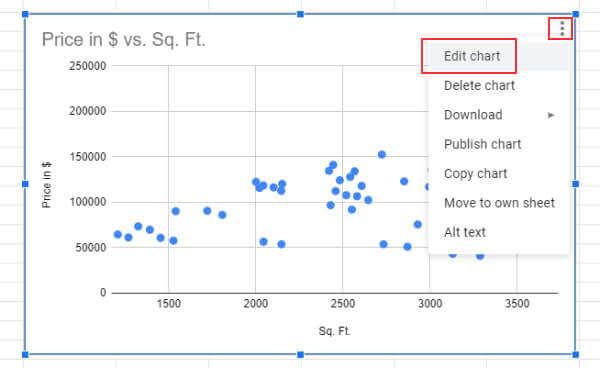 Edit scatter plot chart