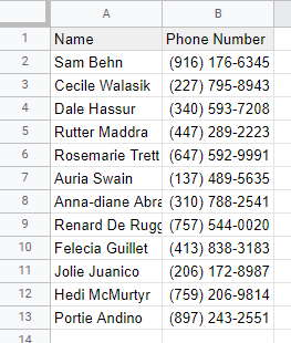 Formatted phone numbers