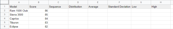 Helper columns for bell curve