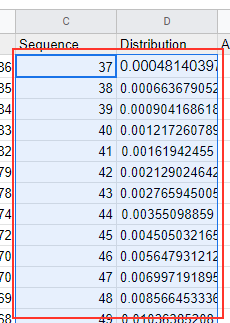 Select sequence and distribution value