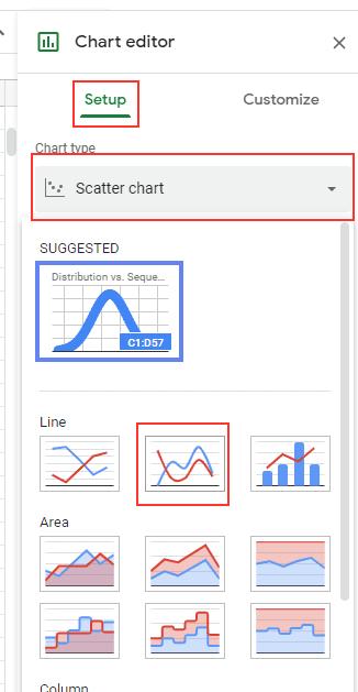 Smooth line chart