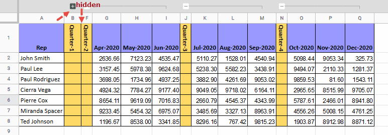 Collapsing the grouped columns
