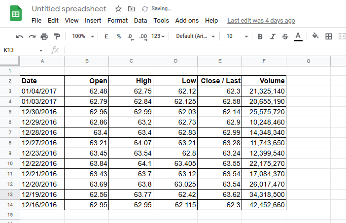 PDF data converted to Google Sheets