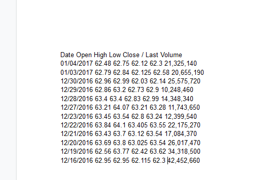 Tab separated data from PDF