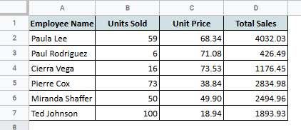 Sale and price data