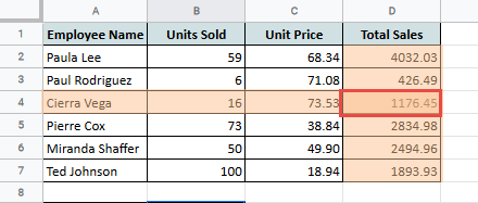 Fetching sale value for a specific name