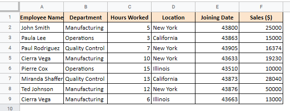 google sheets hide columns from certain users