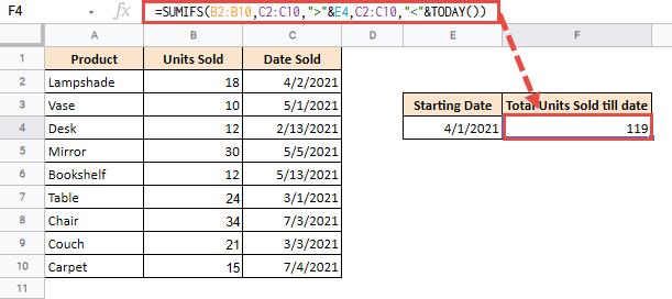 google sheets sumifs date range
