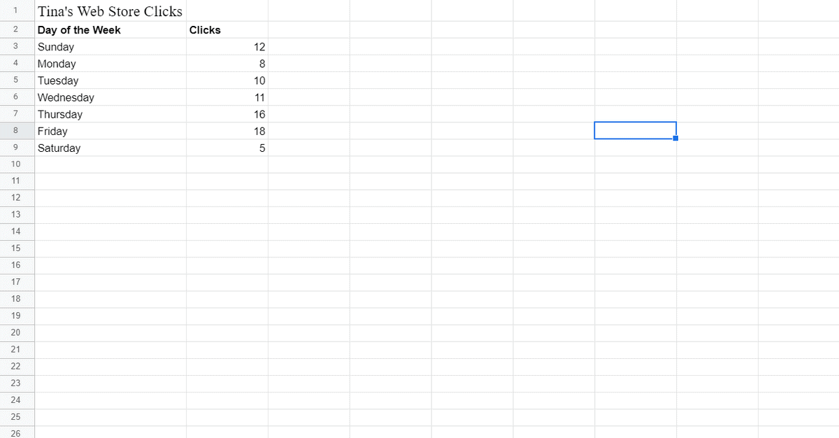 how to make a dot plot in google sheets