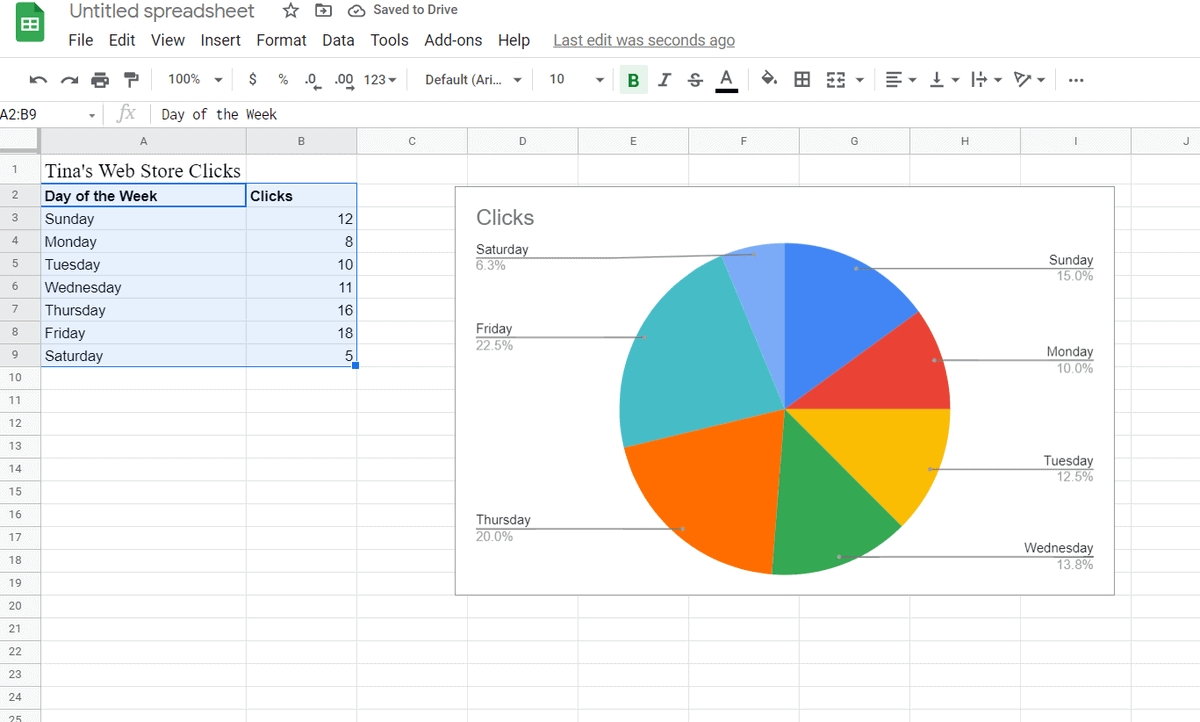 google sheets pie chart