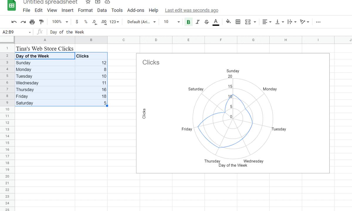 google sheets radar chart