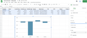 How to Add Live Stock Prices in Google Sheets with GOOGLEFINANCE Function