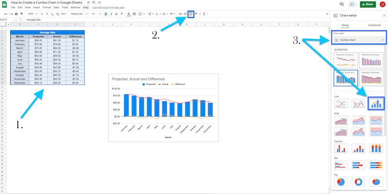 step by step how to make a combo chart in google sheets
