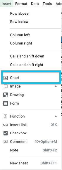 select chart