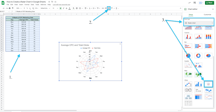 how to make a radar chart in google sheets