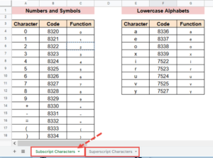 How to add Subscript and Superscript in Google Sheets