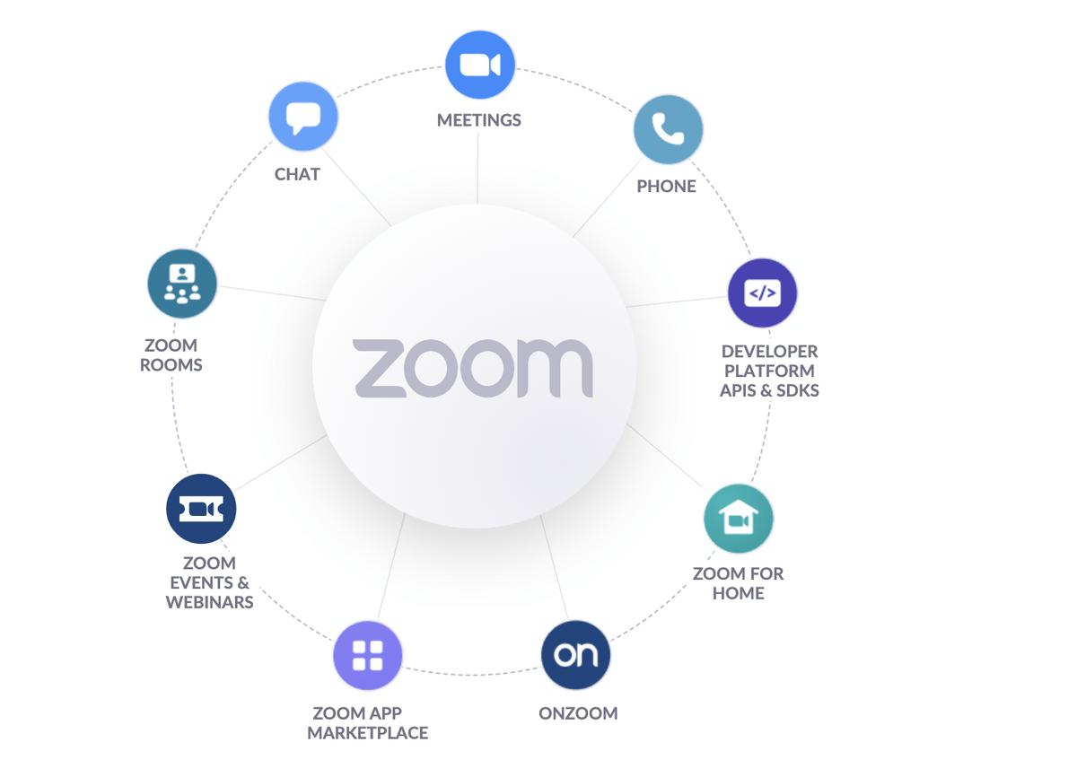 zoom team communication tool