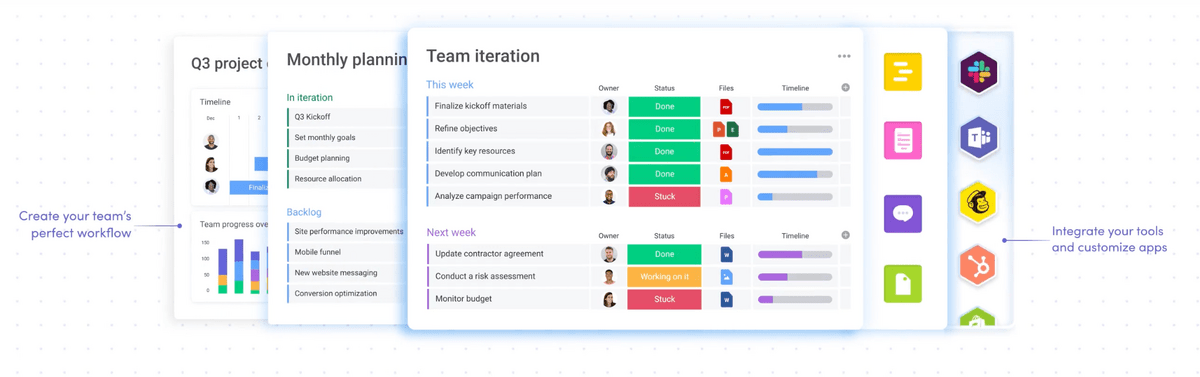 monday project management tool