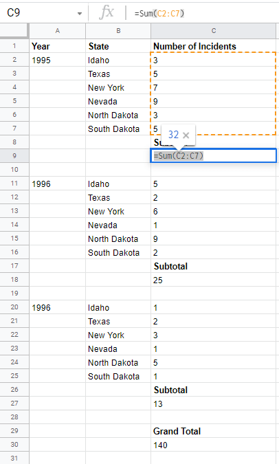 the SUM function has been used to calculate the subtotals and grand total on the spreadsheet